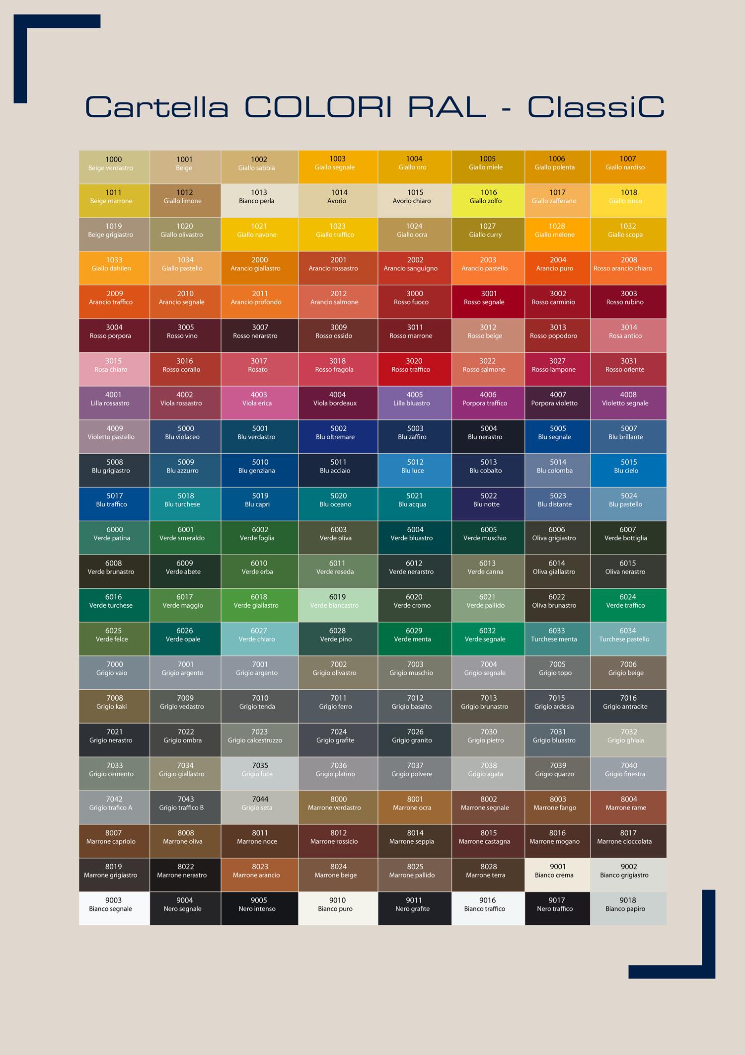 LCM-alluminio-colori_ral_classic_ok